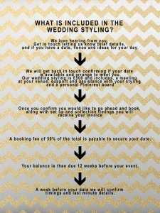 HOW DOES THE WEDDING STYLING WORK2